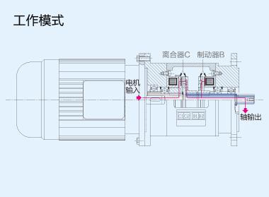 电机与电磁离合器制动器组合-vmtt-世界领先的离合器